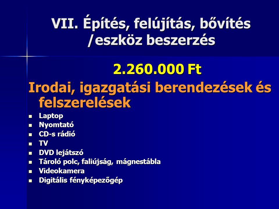 VII. Építés, felújítás, bővítés /eszköz beszerzés 2.260.000 Ft Irodai, igazgatási berendezések és felszerelések  Laptop  Nyomtató  CD-s rádió  TV