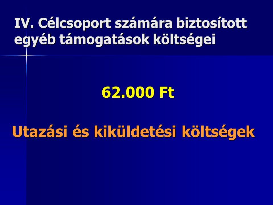 IV. Célcsoport számára biztosított egyéb támogatások költségei 62.000 Ft Utazási és kiküldetési költségek