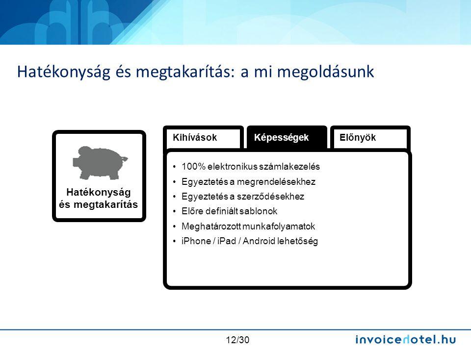 12/30 Hatékonyság és megtakarítás: a mi megoldásunk Kihívások •100% elektronikus számlakezelés •Egyeztetés a megrendelésekhez •Egyeztetés a szerződése