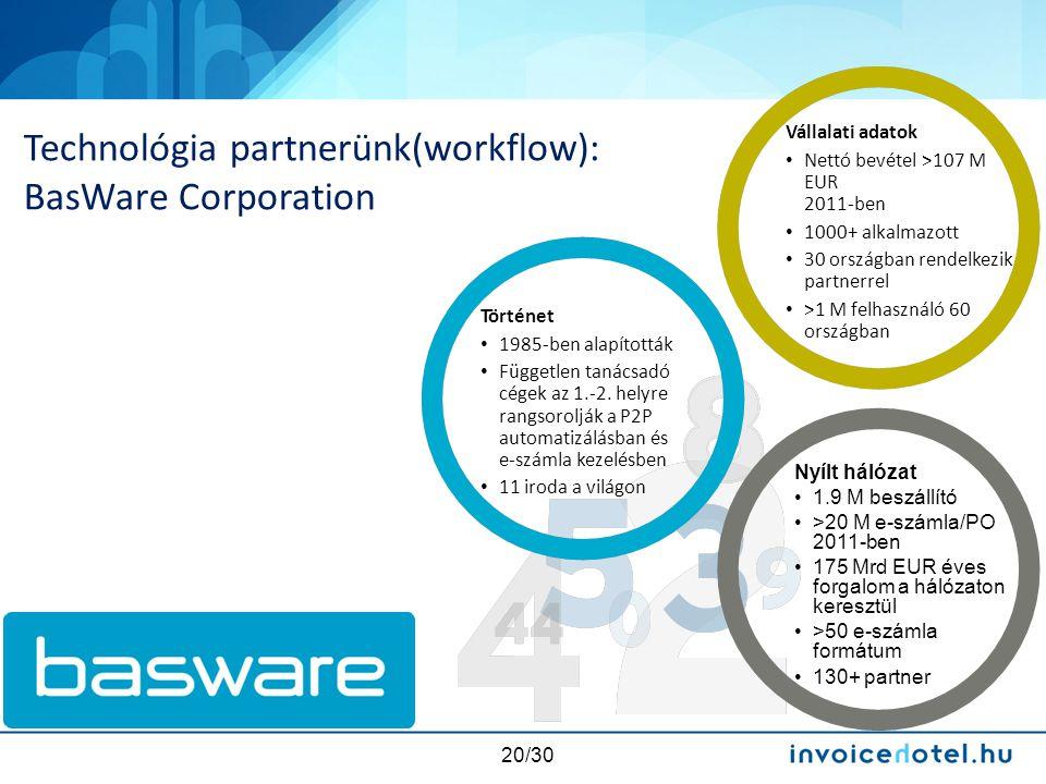 20/30 Történet • 1985-ben alapították • Független tanácsadó cégek az 1.-2. helyre rangsorolják a P2P automatizálásban és e-számla kezelésben • 11 irod