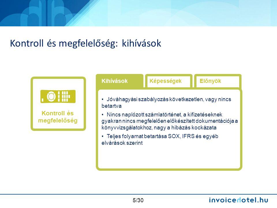 5/30 Kontroll és megfelelőség: kihívások Kihívások •Jóváhagyási szabályozás következetlen, vagy nincs betartva •Nincs naplózott számlatörténet, a kifi
