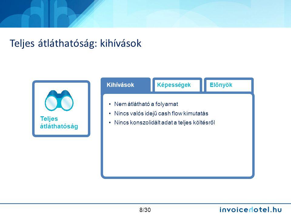 8/30 Teljes átláthatóság: kihívások Kihívások •Nem átlátható a folyamat •Nincs valós idejű cash flow kimutatás •Nincs konszolidált adat a teljes költé