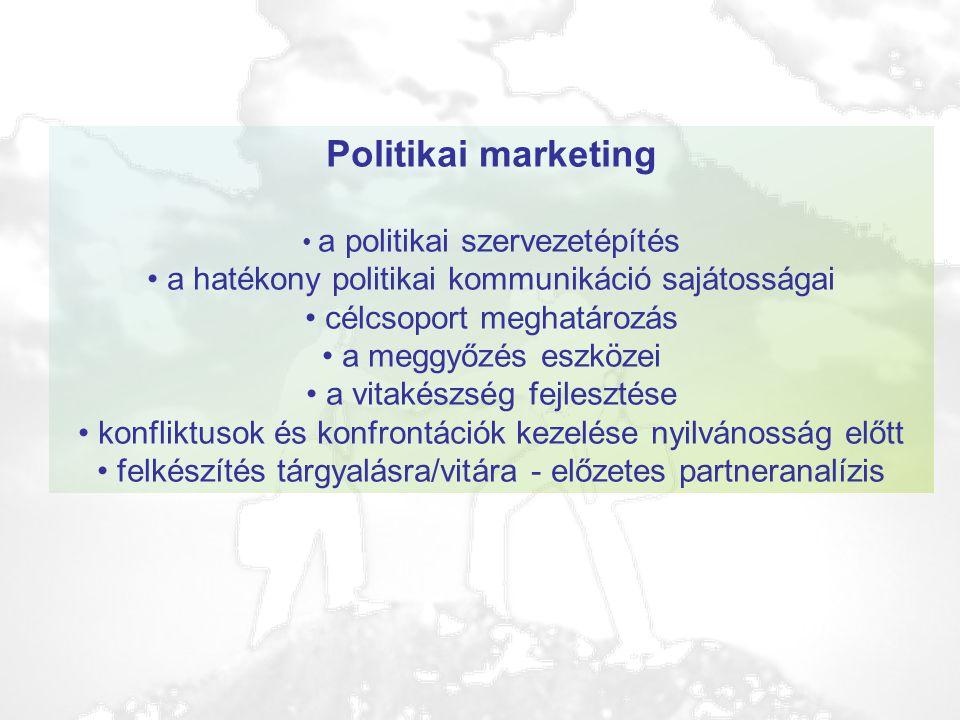 Politikai marketing • a politikai szervezetépítés • a hatékony politikai kommunikáció sajátosságai • célcsoport meghatározás • a meggyőzés eszközei • a vitakészség fejlesztése • konfliktusok és konfrontációk kezelése nyilvánosság előtt • felkészítés tárgyalásra/vitára - előzetes partneranalízis