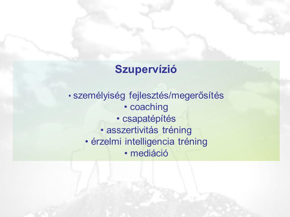 Szupervízió • személyiség fejlesztés/megerősítés • coaching • csapatépítés • asszertivitás tréning • érzelmi intelligencia tréning • mediáció