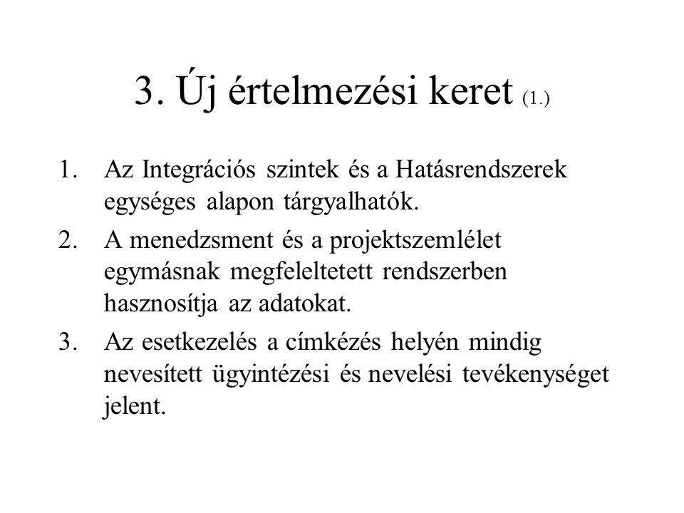 3.Új értelmezési keret (2.) 4..
