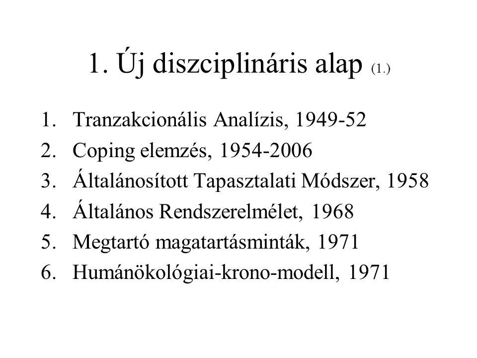 1.Új diszciplináris alap (2.) 7. Témacentrikus Interakciók, 1975 8.