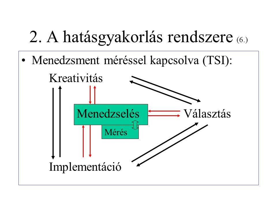 2. A hatásgyakorlás rendszere (6.) •Menedzsment méréssel kapcsolva (TSI): Kreativitás Menedzselés Választás Mérés Implementáció