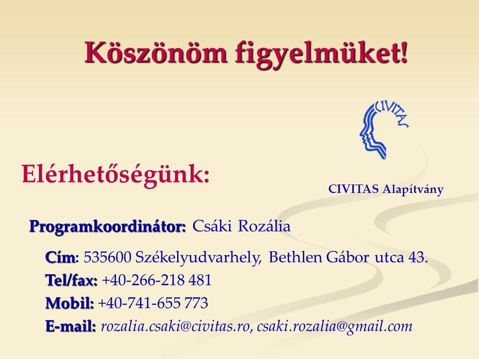 Elérhetőségünk: Programkoordinátor: Csáki Rozália Cím: 535600 Székelyudvarhely, Bethlen Gábor utca 43.
