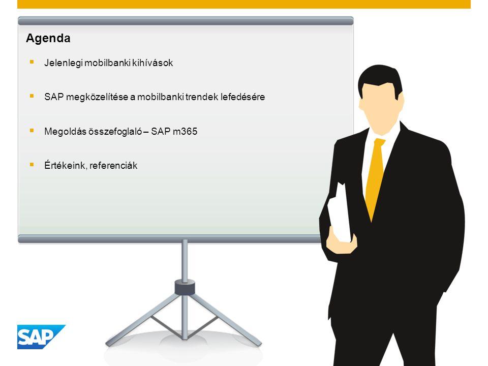 Agenda  Jelenlegi mobilbanki kihívások  SAP megközelítése a mobilbanki trendek lefedésére  Megoldás összefoglaló – SAP m365  Értékeink, referenciák
