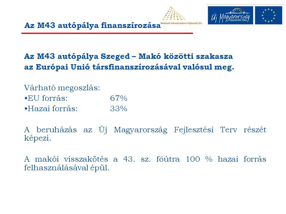 Az M43 autópálya finanszírozása Az M43 autópálya Szeged – Makó közötti szakasza az Európai Unió társfinanszírozásával valósul meg. Várható megoszlás: