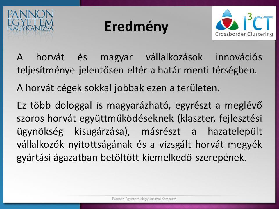 Eredmény A horvát és magyar vállalkozások innovációs teljesítménye jelentősen eltér a határ menti térségben. A horvát cégek sokkal jobbak ezen a terül