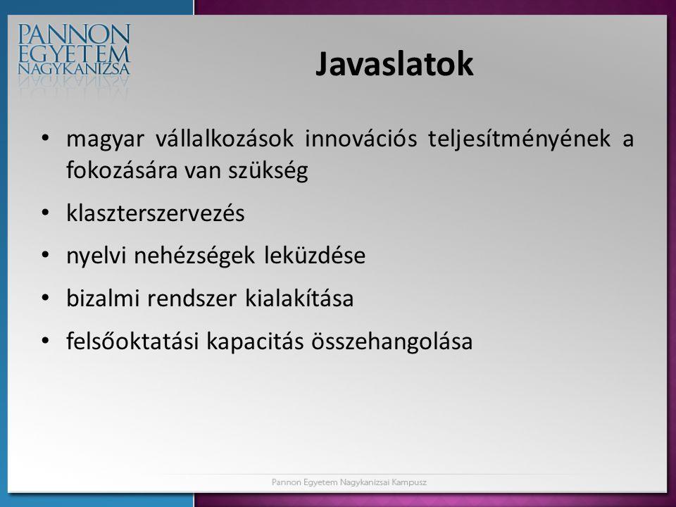 Javaslatok • magyar vállalkozások innovációs teljesítményének a fokozására van szükség • klaszterszervezés • nyelvi nehézségek leküzdése • bizalmi ren