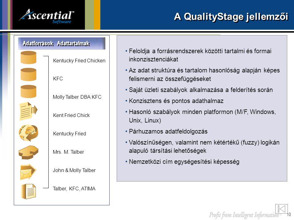 10 A QualityStage jellemzői •Feloldja a forrásrendszerek közötti tartalmi és formai inkonzisztenciákat •Az adat struktúra és tartalom hasonlóság alapj