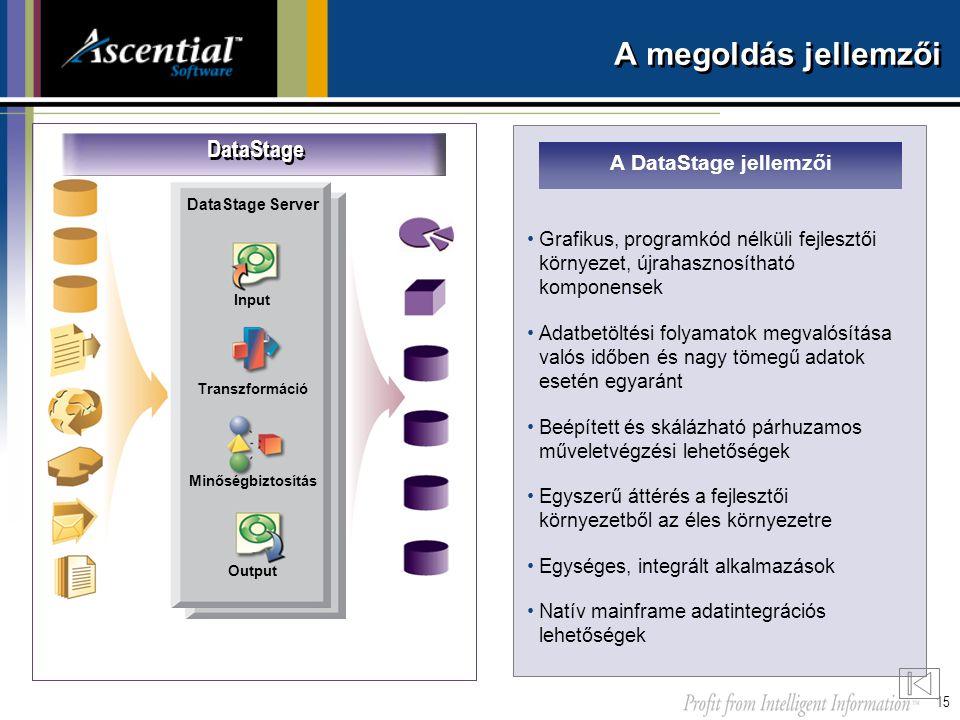 15 A megoldás jellemzői •Grafikus, programkód nélküli fejlesztői környezet, újrahasznosítható komponensek •Adatbetöltési folyamatok megvalósítása való