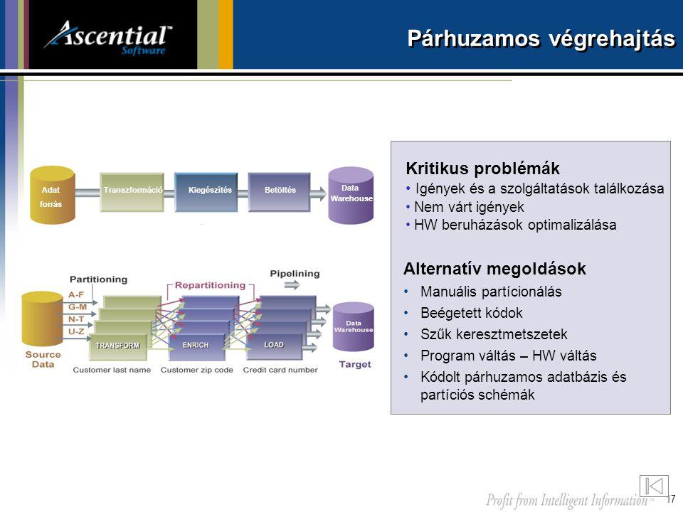 17 Párhuzamos végrehajtás Adat forrás Transzformáció Kiegészítés Betöltés Data Warehouse Alternatív megoldások •Manuális partícionálás •Beégetett kódo