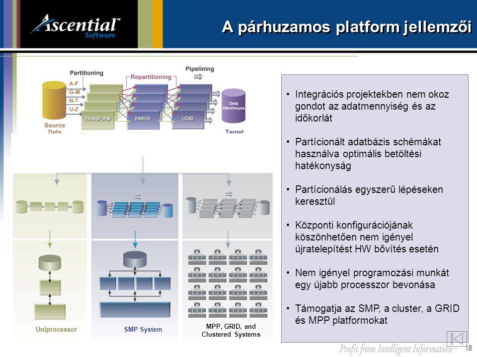 18 A párhuzamos platform jellemzői •Integrációs projektekben nem okoz gondot az adatmennyiség és az időkorlát •Partícionált adatbázis schémákat haszná