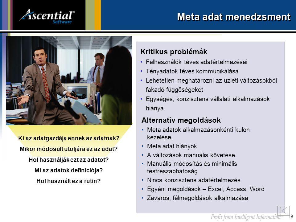 19 Meta adat menedzsment Alternatív megoldások •Meta adatok alkalmazásonkénti külön kezelése •Meta adat hiányok •A változások manuális követése •Manuá