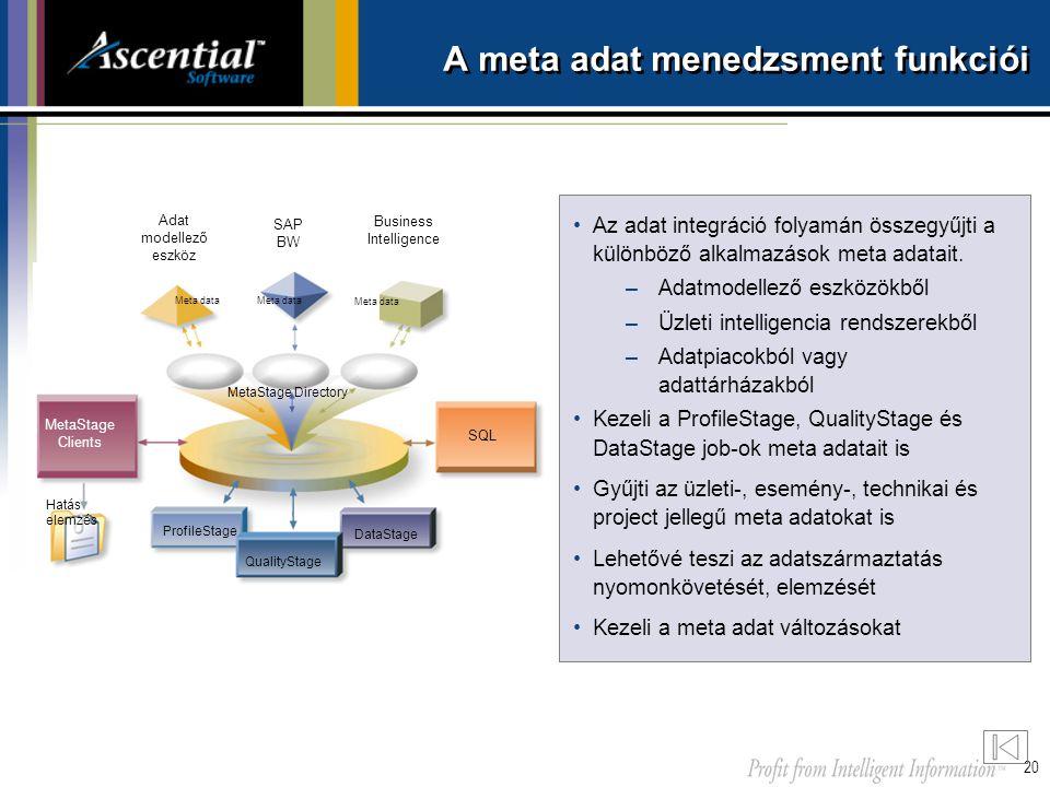 20 •Az adat integráció folyamán összegyűjti a különböző alkalmazások meta adatait. –Adatmodellező eszközökből –Üzleti intelligencia rendszerekből –Ada
