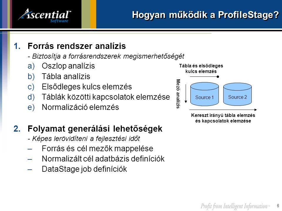 6 Hogyan működik a ProfileStage? 1.Forrás rendszer analízis - Biztosítja a forrásrendszerek megismerhetőségét a)Oszlop analízis b)Tábla analízis c)Els