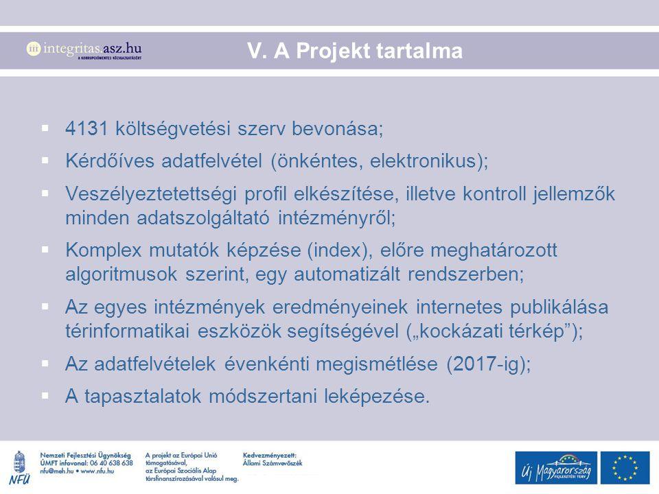 V. A Projekt tartalma  4131 költségvetési szerv bevonása;  Kérdőíves adatfelvétel (önkéntes, elektronikus);  Veszélyeztetettségi profil elkészítése