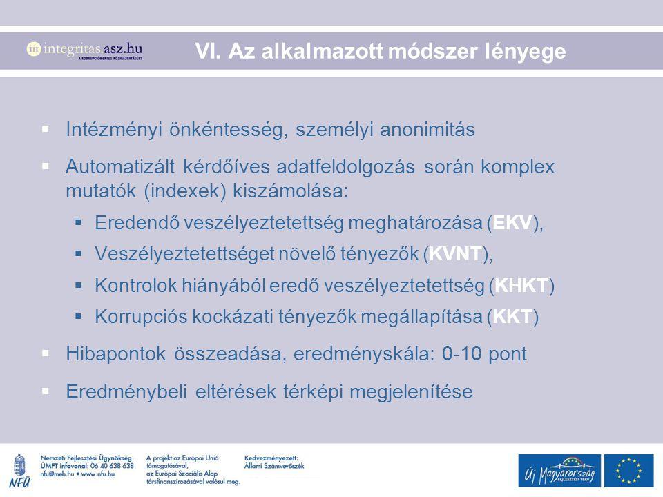 VI. Az alkalmazott módszer lényege  Intézményi önkéntesség, személyi anonimitás  Automatizált kérdőíves adatfeldolgozás során komplex mutatók (index