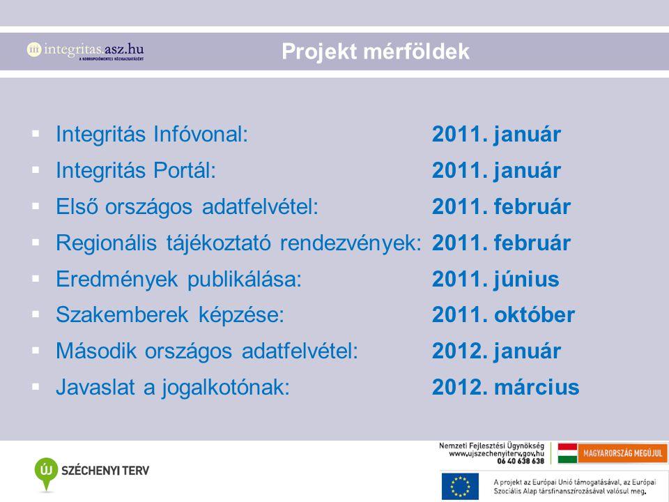 Projekt mérföldek  Integritás Infóvonal: 2011. január  Integritás Portál: 2011. január  Első országos adatfelvétel: 2011. február  Regionális tájé