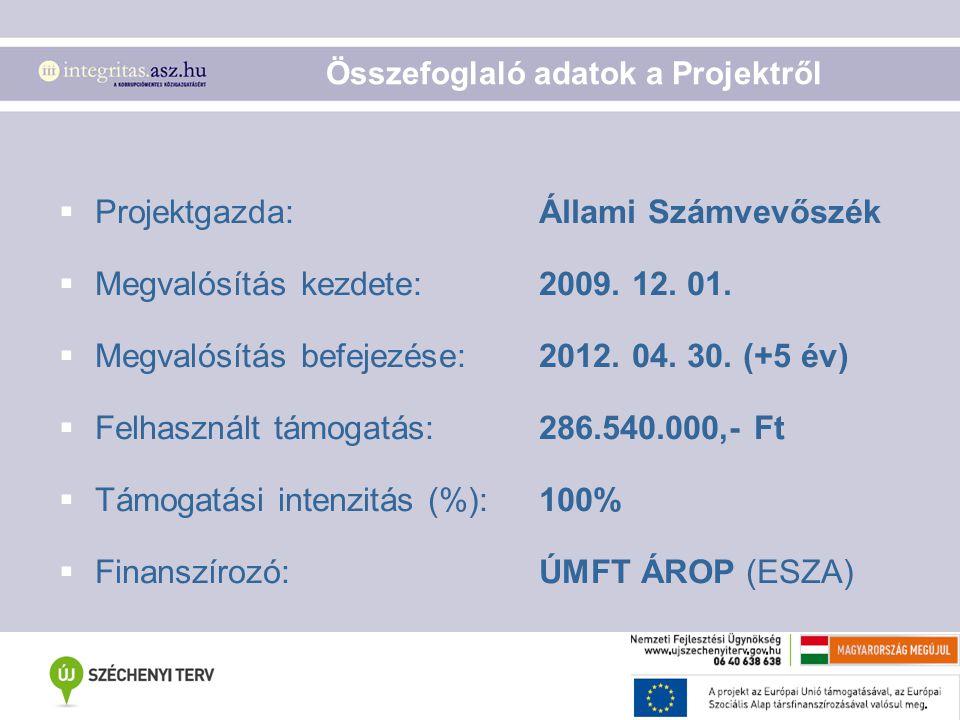 Összefoglaló adatok a Projektről  Projektgazda:Állami Számvevőszék  Megvalósítás kezdete: 2009. 12. 01.  Megvalósítás befejezése: 2012. 04. 30. (+5
