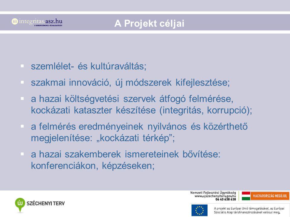 A Projekt céljai  szemlélet- és kultúraváltás;  szakmai innováció, új módszerek kifejlesztése;  a hazai költségvetési szervek átfogó felmérése, koc