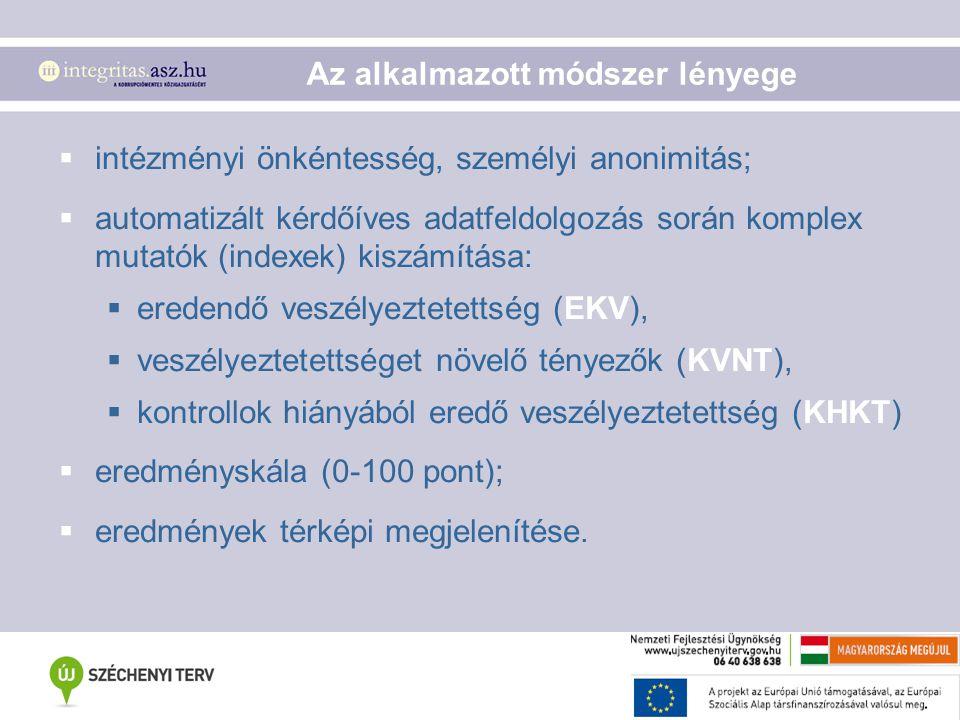 Az alkalmazott módszer lényege  intézményi önkéntesség, személyi anonimitás;  automatizált kérdőíves adatfeldolgozás során komplex mutatók (indexek)