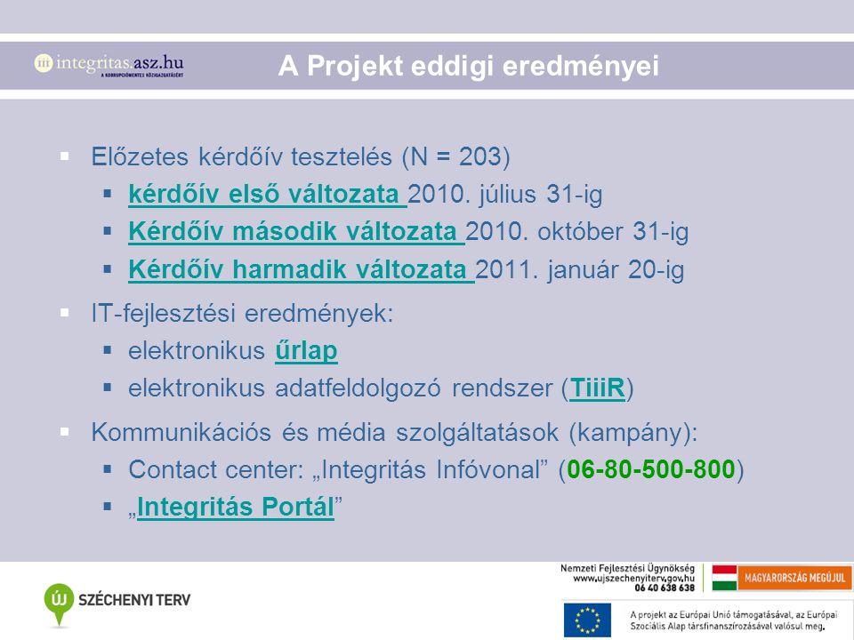 A Projekt eddigi eredményei  Előzetes kérdőív tesztelés (N = 203)  kérdőív első változata 2010. július 31-ig kérdőív első változata  Kérdőív másodi