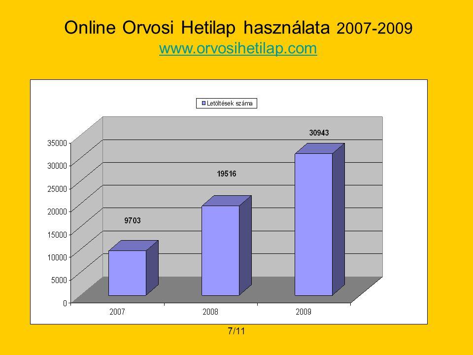 7/11 Online Orvosi Hetilap használata 2007-2009 www.orvosihetilap.com www.orvosihetilap.com