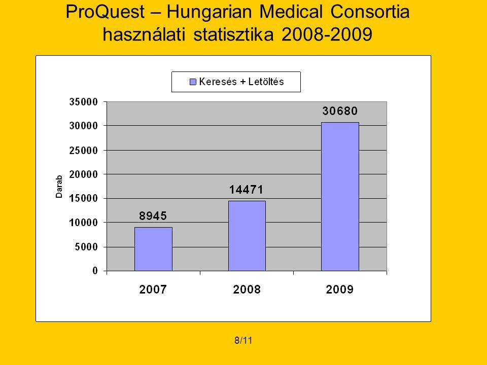 8/11 ProQuest – Hungarian Medical Consortia használati statisztika 2008-2009