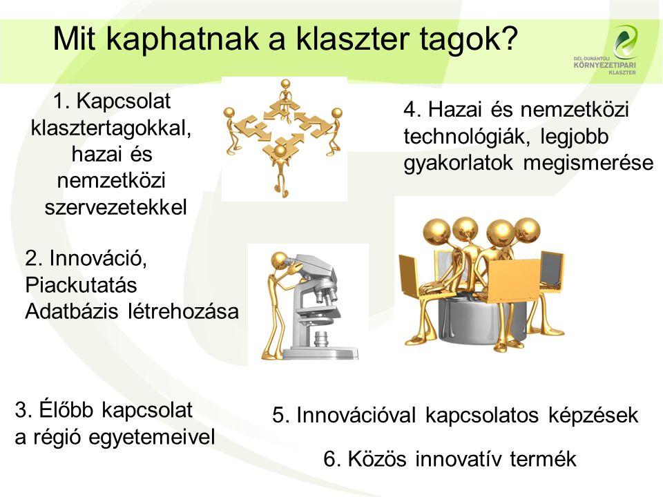 1. Kapcsolat klasztertagokkal, hazai és nemzetközi szervezetekkel 2.