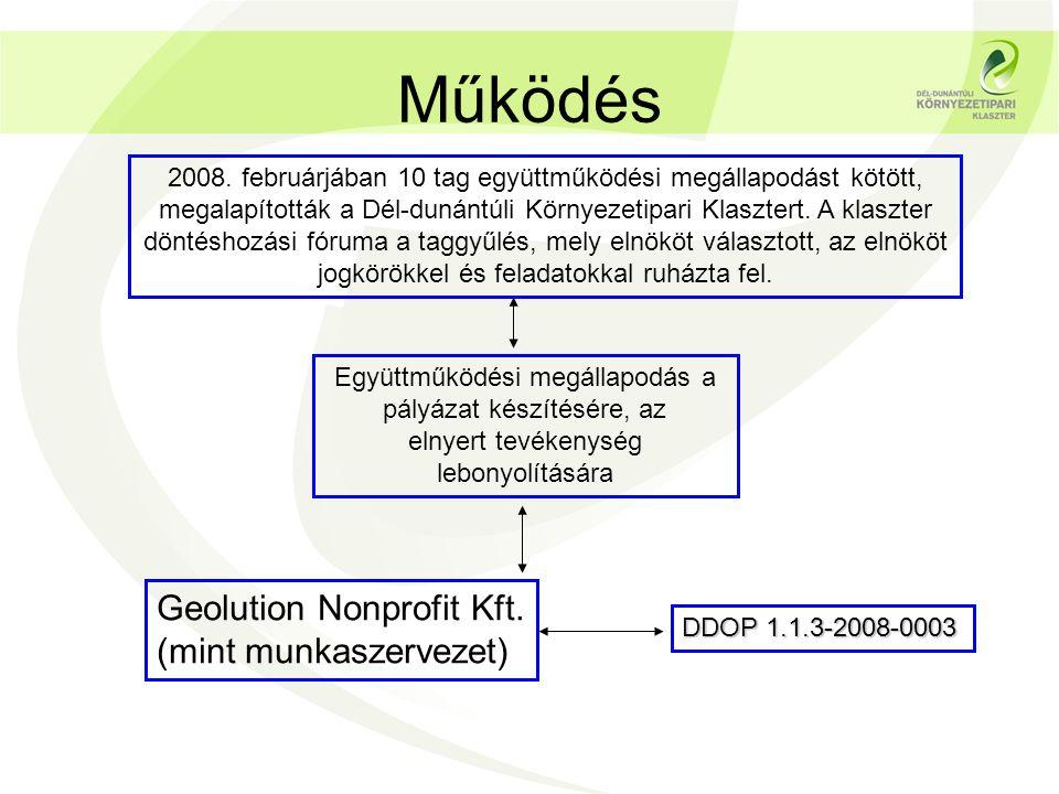 Geolution Nonprofit Kft.