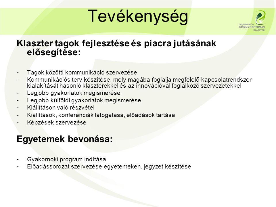 1.Kapcsolat klasztertagokkal, hazai és nemzetközi szervezetekkel 2.