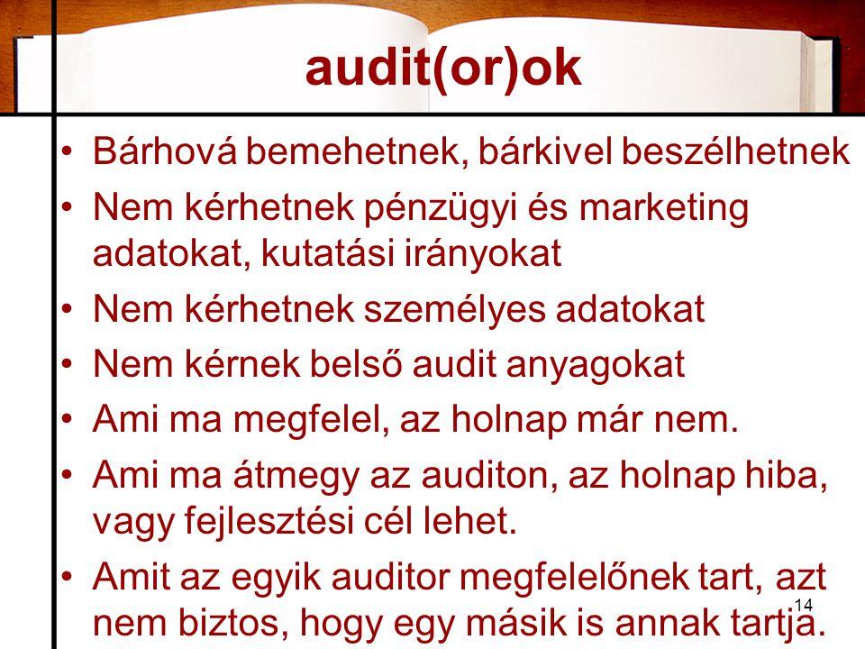 audit(or)ok •Bárhová bemehetnek, bárkivel beszélhetnek •Nem kérhetnek pénzügyi és marketing adatokat, kutatási irányokat •Nem kérhetnek személyes adatokat •Nem kérnek belső audit anyagokat •Ami ma megfelel, az holnap már nem.