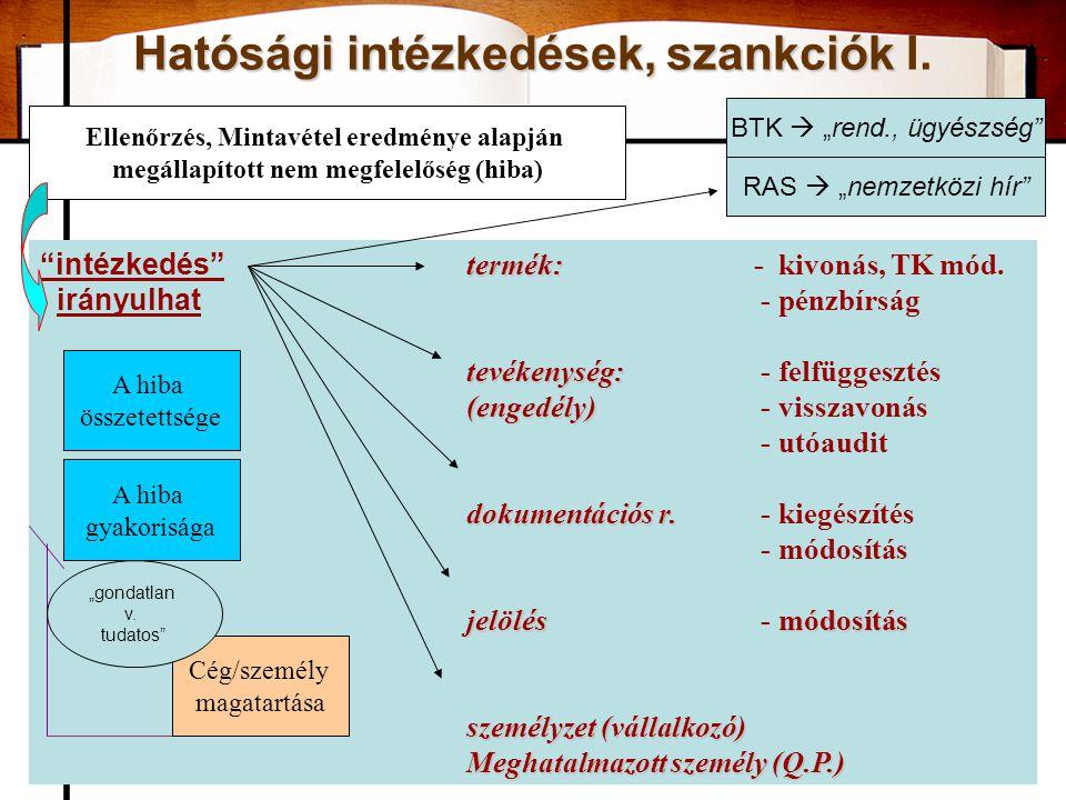 """termék: """"intézkedés"""" termék: - kivonás, TK mód. irányulhat - pénzbírság tevékenység: tevékenység: - felfüggesztés (engedély) (engedély) - visszavonás"""