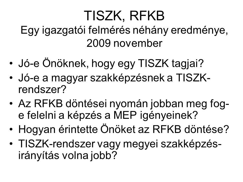 TISZK, RFKB Egy igazgatói felmérés néhány eredménye, 2009 november •Jó-e Önöknek, hogy egy TISZK tagjai.
