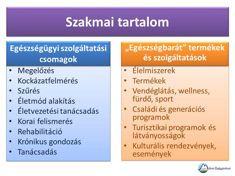 """Szakmai tartalom • Megelőzés • Kockázatfelmérés • Szűrés • Életmód alakítás • Életvezetési tanácsadás • Korai felismerés • Rehabilitáció • Krónikus gondozás • Tanácsadás • Megelőzés • Kockázatfelmérés • Szűrés • Életmód alakítás • Életvezetési tanácsadás • Korai felismerés • Rehabilitáció • Krónikus gondozás • Tanácsadás • Élelmiszerek • Termékek • Vendéglátás, wellness, fürdő, sport • Családi és generációs programok • Turisztikai programok és látványosságok • Kulturális rendezvények, események • Élelmiszerek • Termékek • Vendéglátás, wellness, fürdő, sport • Családi és generációs programok • Turisztikai programok és látványosságok • Kulturális rendezvények, események Egészségügyi szolgáltatási csomagok """"Egészségbarát termékek és szolgáltatások"""