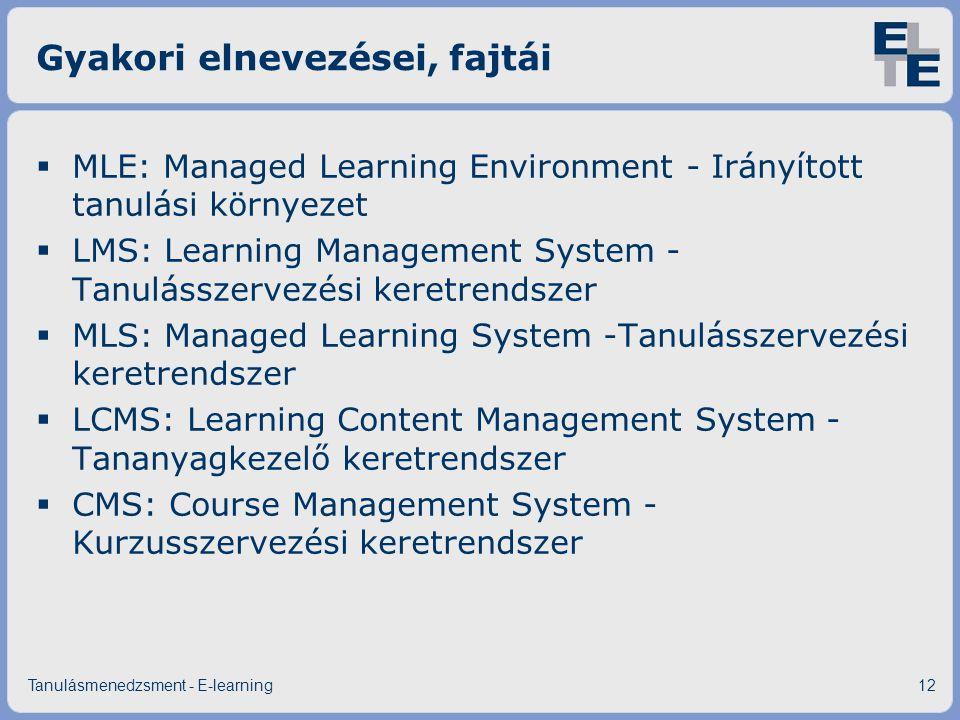 Gyakori elnevezései, fajtái  MLE: Managed Learning Environment - Irányított tanulási környezet  LMS: Learning Management System - Tanulásszervezési