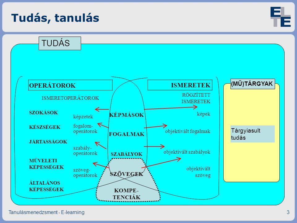 Tanulás, oktatási folyamat  Tudástranszfer a tanár által kontrollált módon  Keret: oktatási rendszer definiálja  iskola, pedagógus, diák, viszonyrendszer, feladatok, kötelességek, stb.