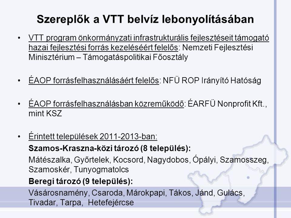 Szereplők a VTT belvíz lebonyolításában •VTT program önkormányzati infrastrukturális fejlesztéseit támogató hazai fejlesztési forrás kezeléséért felelős: Nemzeti Fejlesztési Minisztérium – Támogatáspolitikai Főosztály •ÉAOP forrásfelhasználásáért felelős: NFÜ ROP Irányító Hatóság •ÉAOP forrásfelhasználásban közreműködő: ÉARFÜ Nonprofit Kft., mint KSZ •Érintett települések 2011-2013-ban: Szamos-Kraszna-közi tározó (8 település): Mátészalka, Győrtelek, Kocsord, Nagydobos, Ópályi, Szamosszeg, Szamoskér, Tunyogmatolcs Beregi tározó (9 település): Vásárosnamény, Csaroda, Márokpapi, Tákos, Jánd, Gulács, Tivadar, Tarpa, Hetefejércse