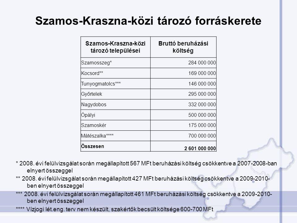 Szamos-Kraszna-közi tározó forráskerete Szamos-Kraszna-közi tározó települései Bruttó beruházási költség Szamosszeg*284 000 000 Kocsord**169 000 000 T