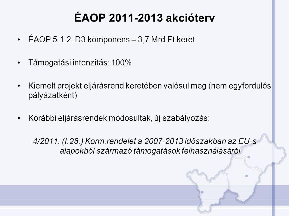 ÉAOP 2011-2013 akcióterv •ÉAOP 5.1.2. D3 komponens – 3,7 Mrd Ft keret •Támogatási intenzitás: 100% •Kiemelt projekt eljárásrend keretében valósul meg