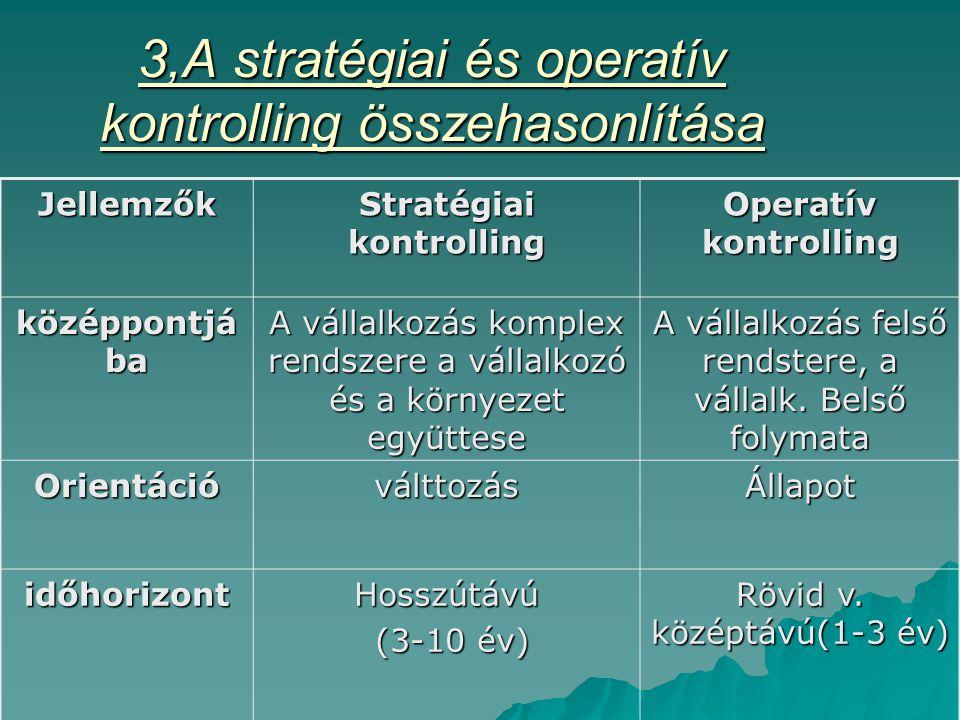 3,A stratégiai és operatív kontrolling összehasonlítása Jellemzők Stratégiai kontrolling Operatív kontrolling középpontjá ba A vállalkozás komplex ren