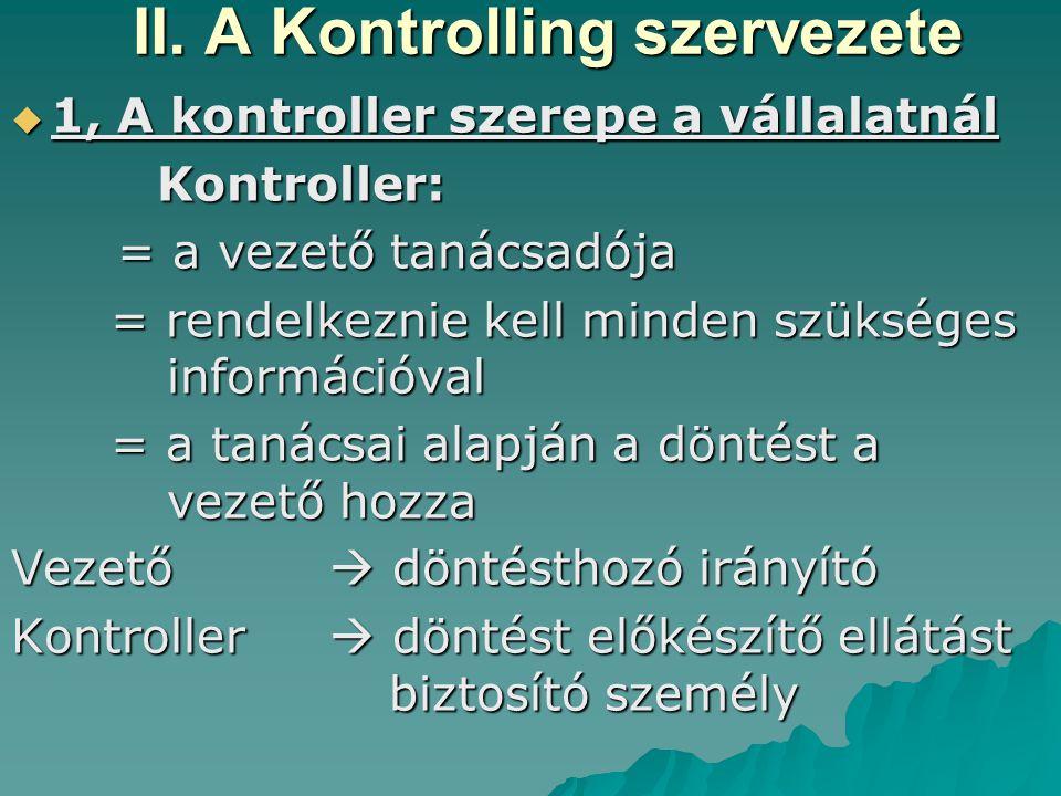 II. A Kontrolling szervezete  1, A kontroller szerepe a vállalatnál Kontroller: Kontroller: = a vezető tanácsadója = rendelkeznie kell minden szükség