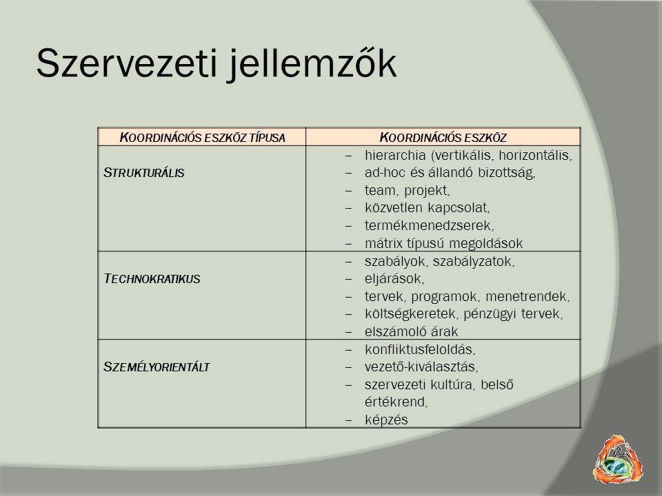 Szervezeti jellemzők K OORDINÁCIÓS ESZKÖZ TÍPUSA K OORDINÁCIÓS ESZKÖZ S TRUKTURÁLIS  hierarchia (vertikális, horizontális,  ad-hoc és állandó bizott