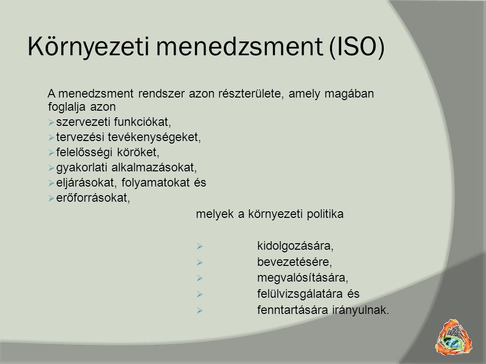 Környezeti menedzsment (ISO) A menedzsment rendszer azon részterülete, amely magában foglalja azon  szervezeti funkciókat,  tervezési tevékenységeke