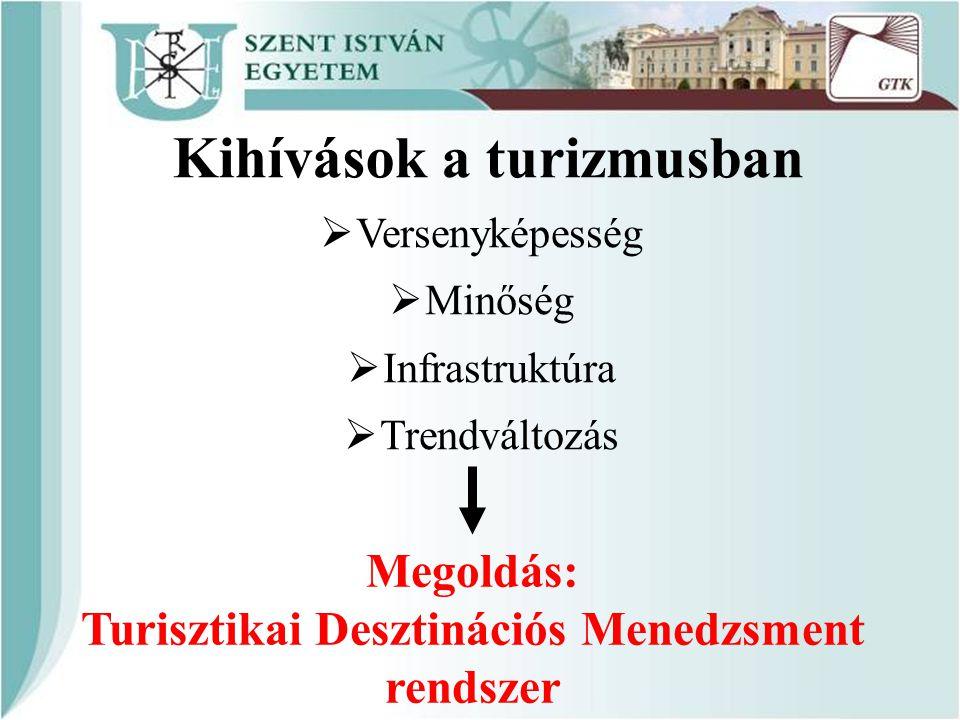 Turisztikai Desztinációs Menedzsment (TDM) alapelvei • Partnerség, • Professzionalizmus, • Pénzügyi háttér.