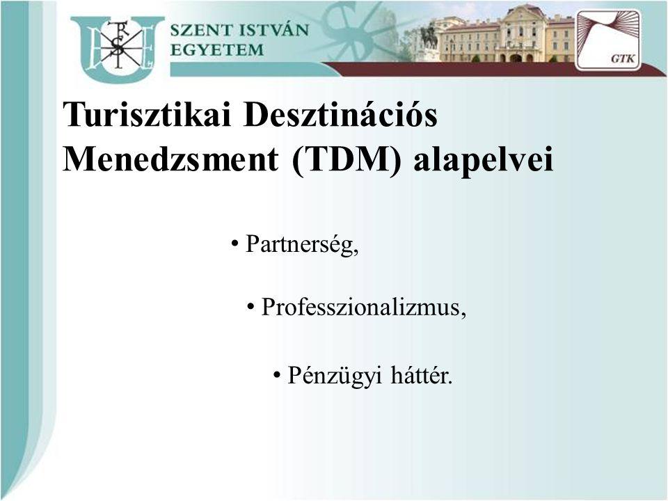 TDMSz Helyi Mikro- regionális Regionális TDMSz Országos TDMSz Forrás: saját szerkesztés, 2013.